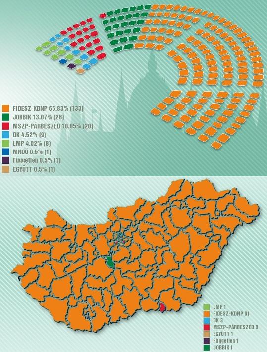 electionhungary2018
